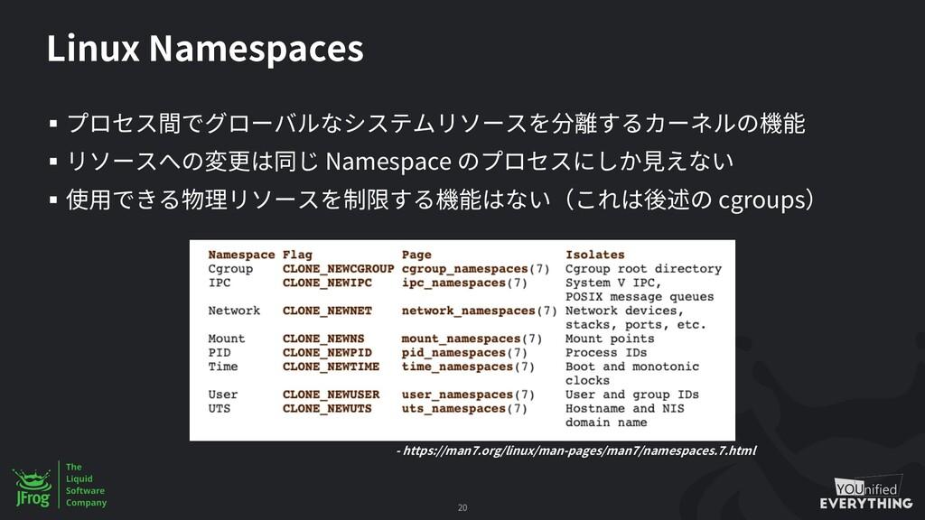 Linux Namespaces § § Namespace § cgroups 20 - h...