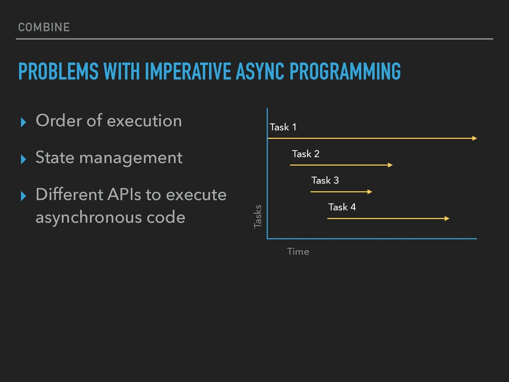 COMBINE PROBLEMS WITH IMPERATIVE ASYNC PROGRAMM...
