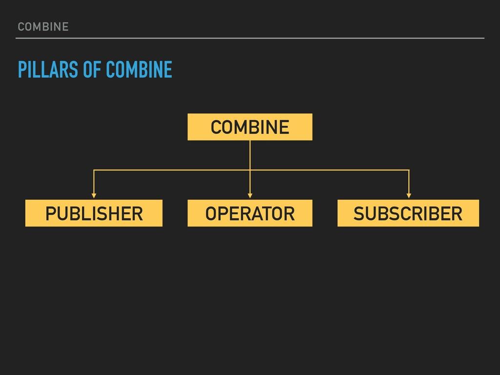 COMBINE PILLARS OF COMBINE COMBINE PUBLISHER OP...