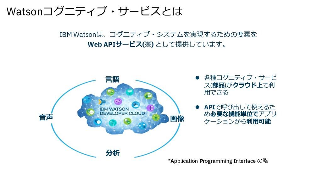 Watsonコグニティブ・サービスとは l 各種コグニティブ・サービ ス(部品)がクラウド上で...