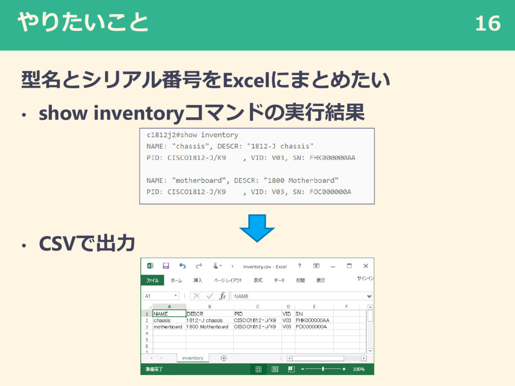 やりたいこと 型名とシリアル番号をExcelにまとめたい • show inventoryコマ...