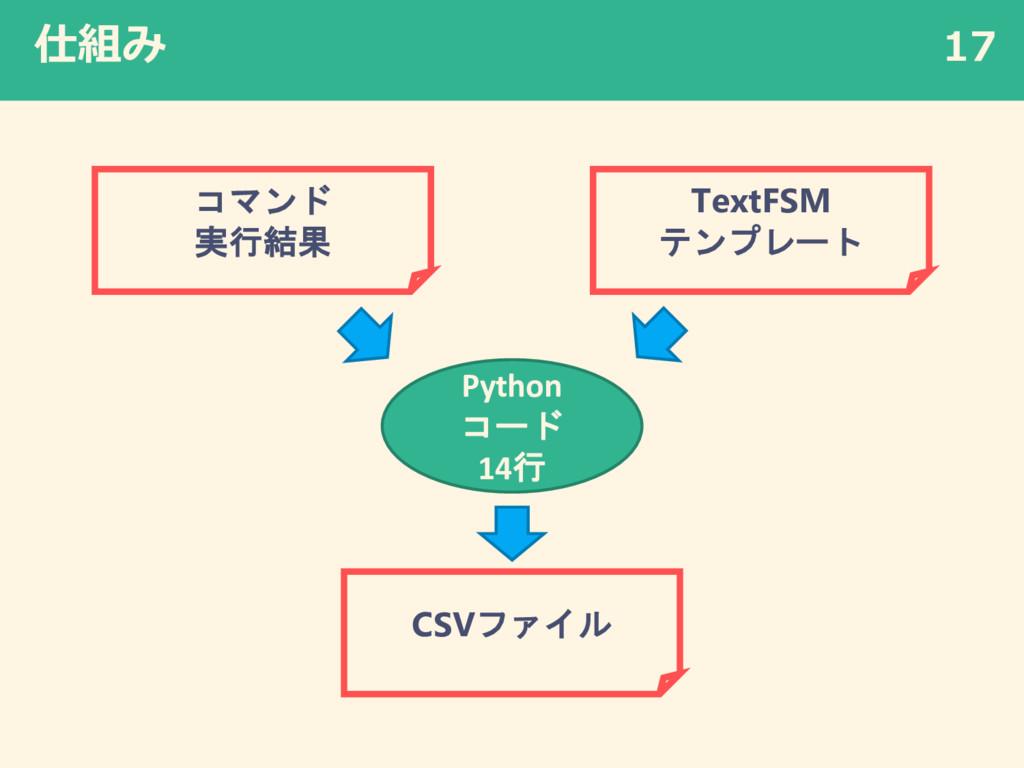 仕組み 17 コマンド 実行結果 CSVファイル TextFSM テンプレート Python ...
