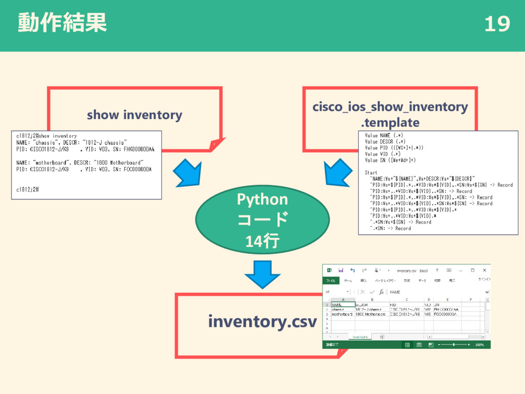 動作結果 19 show inventory inventory.csv cisco_ios_...