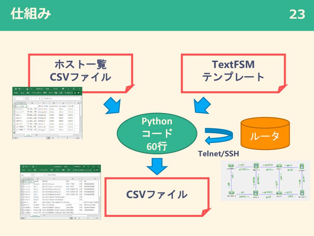 仕組み 23 ホスト一覧 CSVファイル CSVファイル TextFSM テンプレート Pyt...