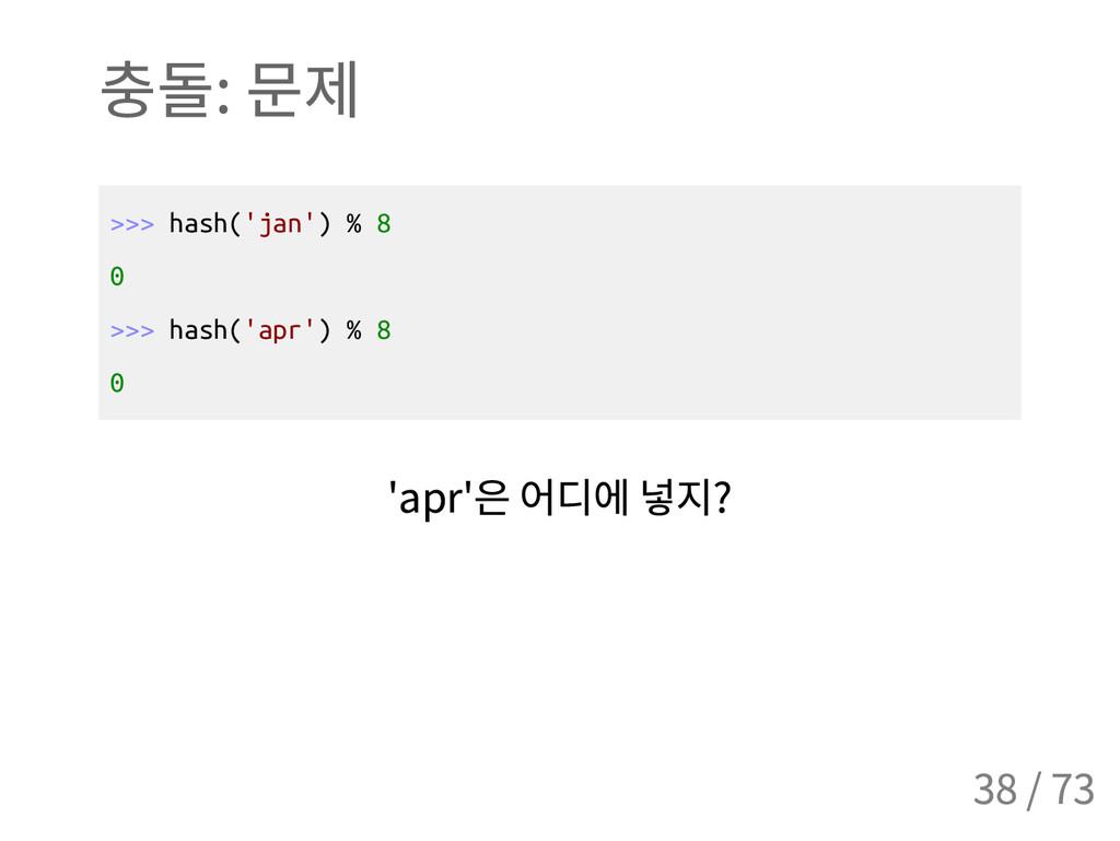충돌 : 문제 > > > h a s h ( ' j a n ' ) % 8 0 > > >...
