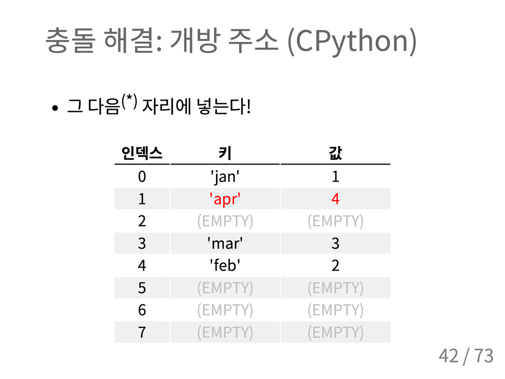 충돌 해결 : 개방 주소 (CPython) 그 다음(*) 자리에 넣는다 ! 인덱스 키...