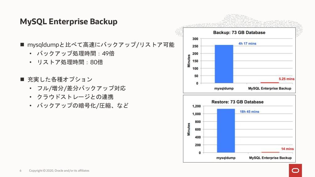 ◼ mysqldumpと比べて高速にバックアップ/リストア可能 • バックアップ処理時間:49...
