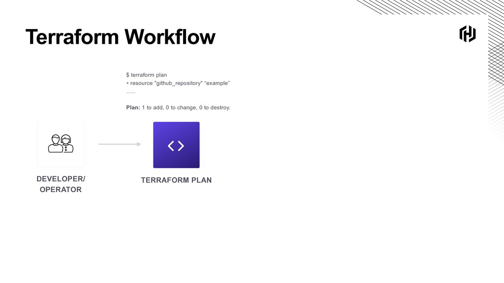 Terraform Workflow DEVELOPER/ OPERATOR TERRAFOR...