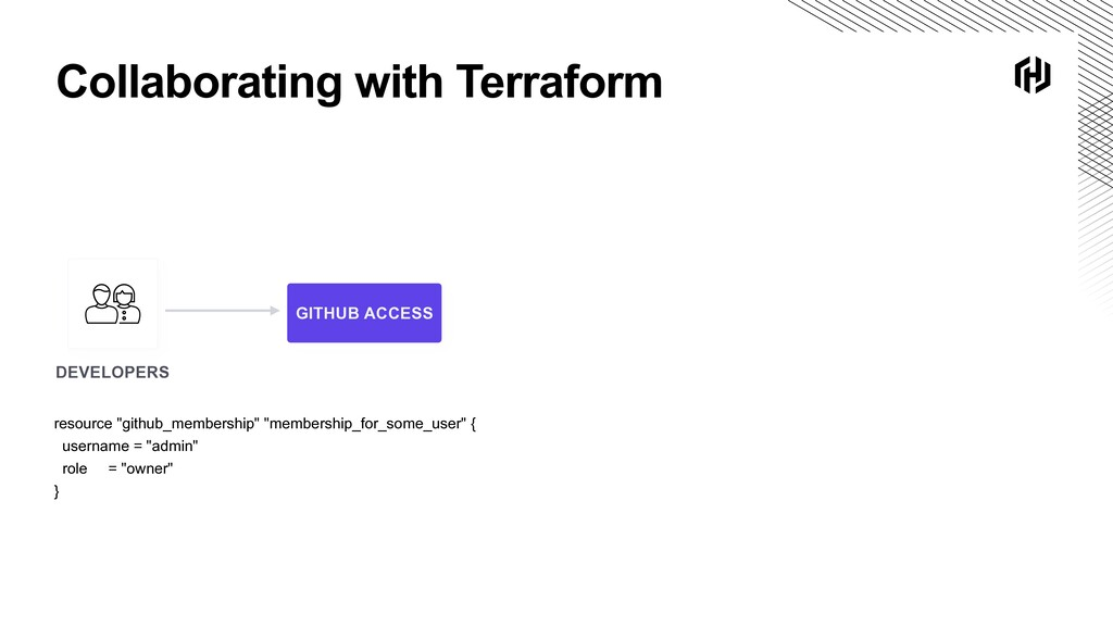 Collaborating with Terraform GITHUB ACCESS DEVE...