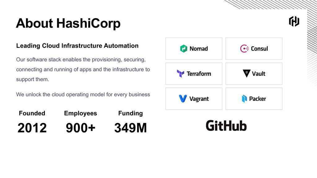 About HashiCorp Leading Cloud Infrastructure Au...