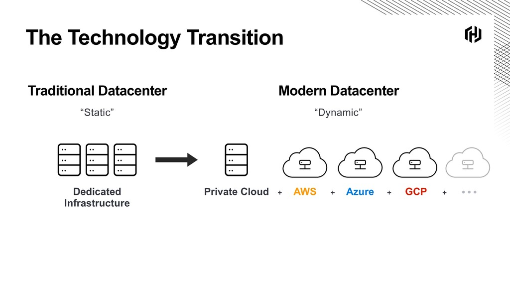 The Technology Transition Traditional Datacente...