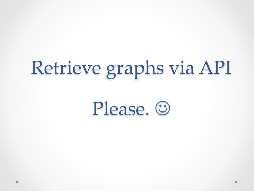 Retrieve graphs via API    Please. J