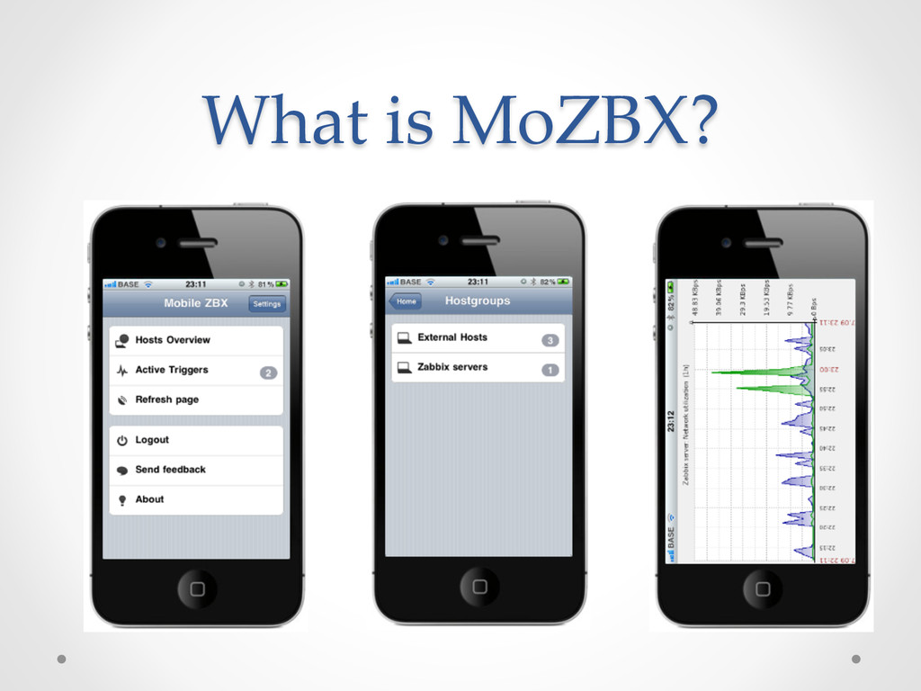 What is MoZBX?