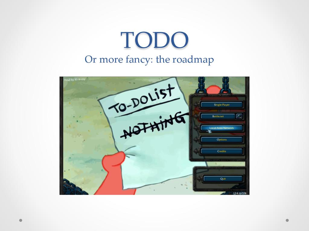 TODO Or more fancy: the roadmap