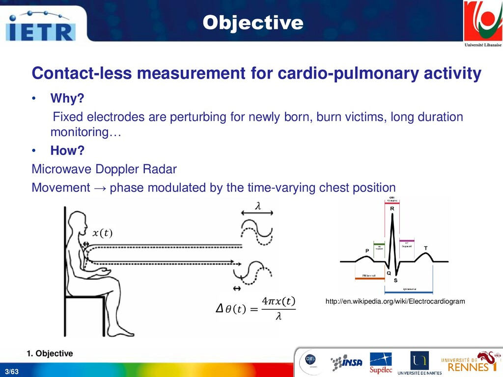 3/63 Contact-less measurement for cardio-pulmon...