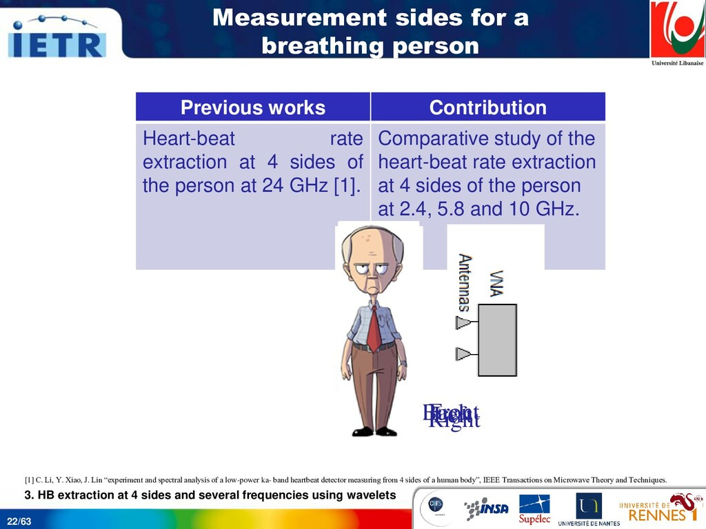 22/63 Measurement sides for a breathing person ...