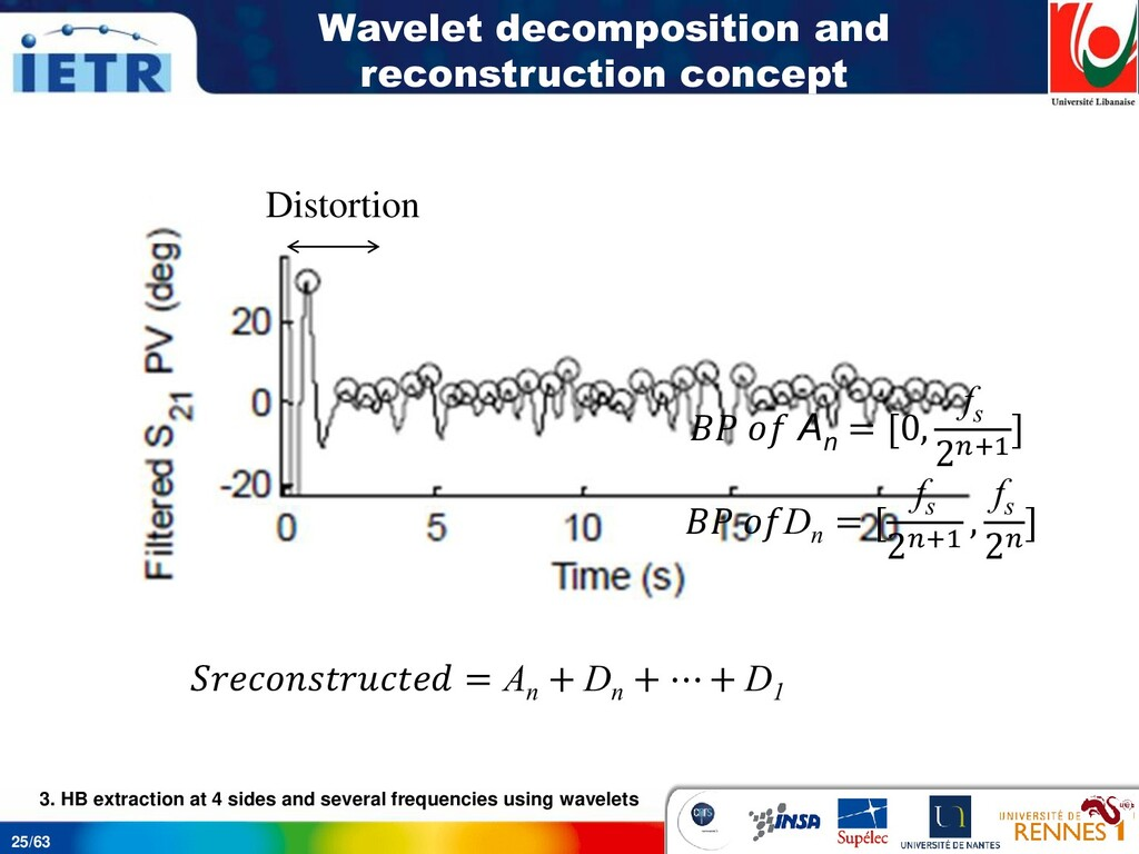 25/63 Wavelet decomposition and reconstruction ...