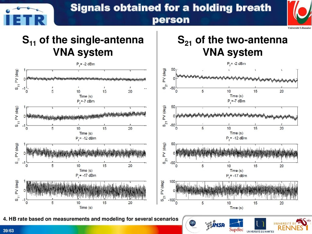 39/63 Signals obtained for a holding breath per...