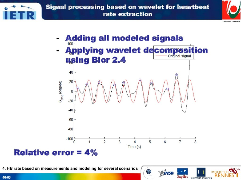 46/63 Signal processing based on wavelet for he...