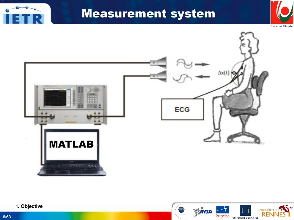 6/63 Measurement system 1. Objective MATLAB