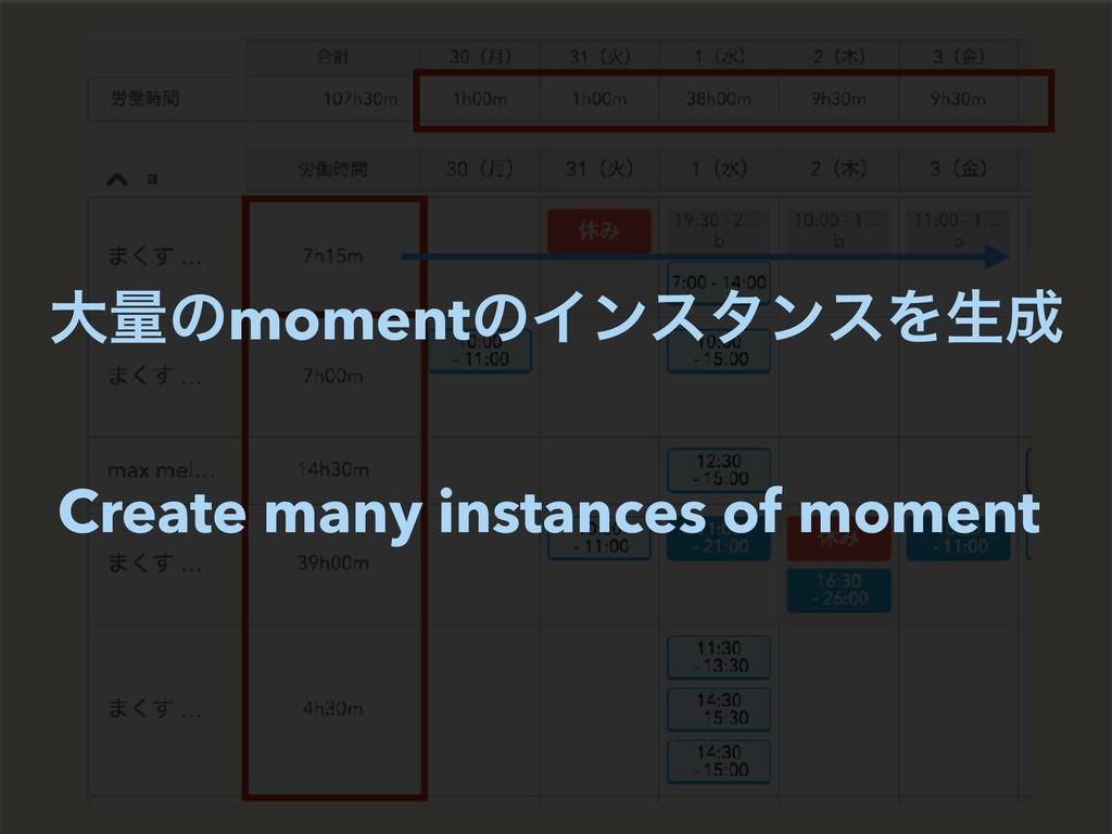 େྔͷmomentͷΠϯελϯεΛੜ Create many instances of mo...