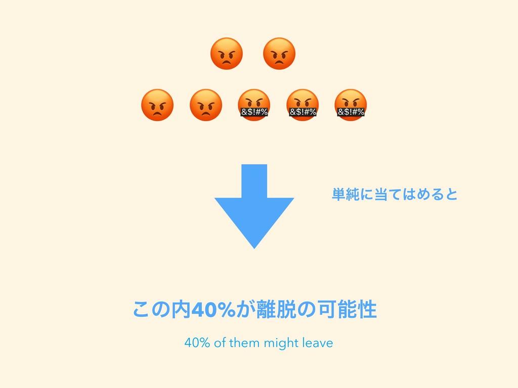 ͜ͷ40%͕ͷՄੑ ୯७ʹͯΊΔͱ 40% of them migh...