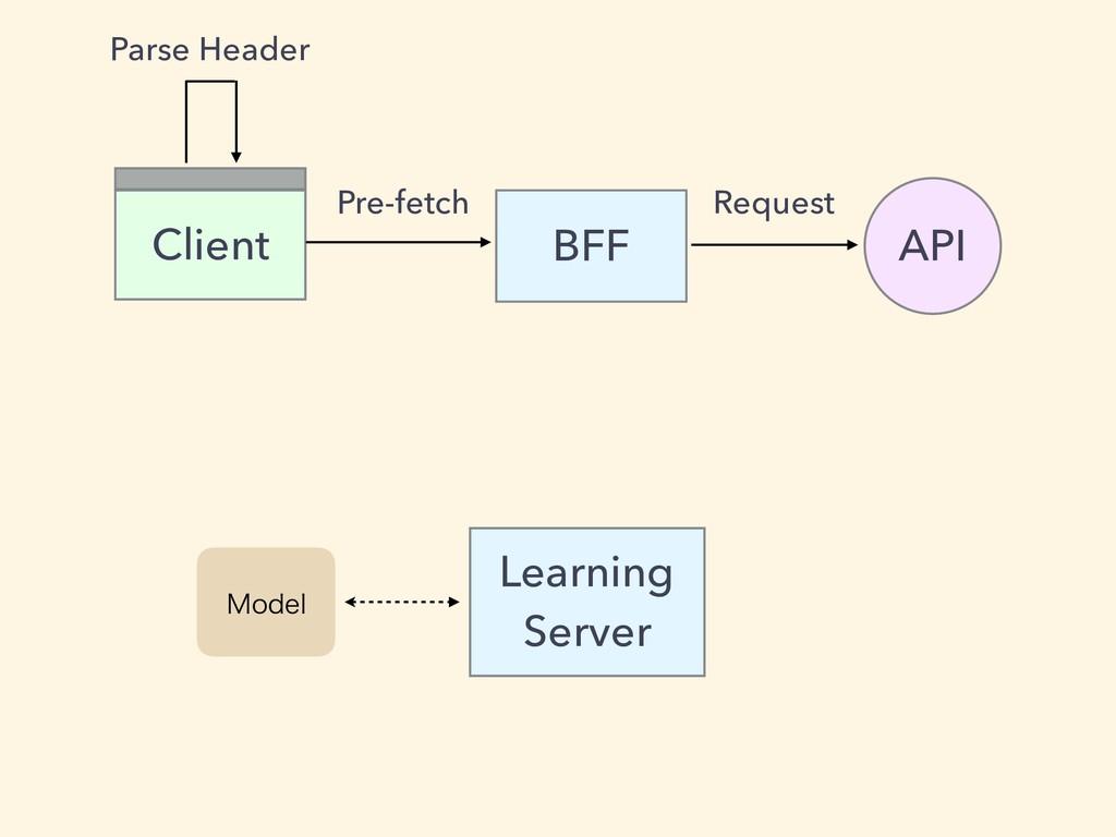 BFF Client API Learning Server .PEFM Parse Head...