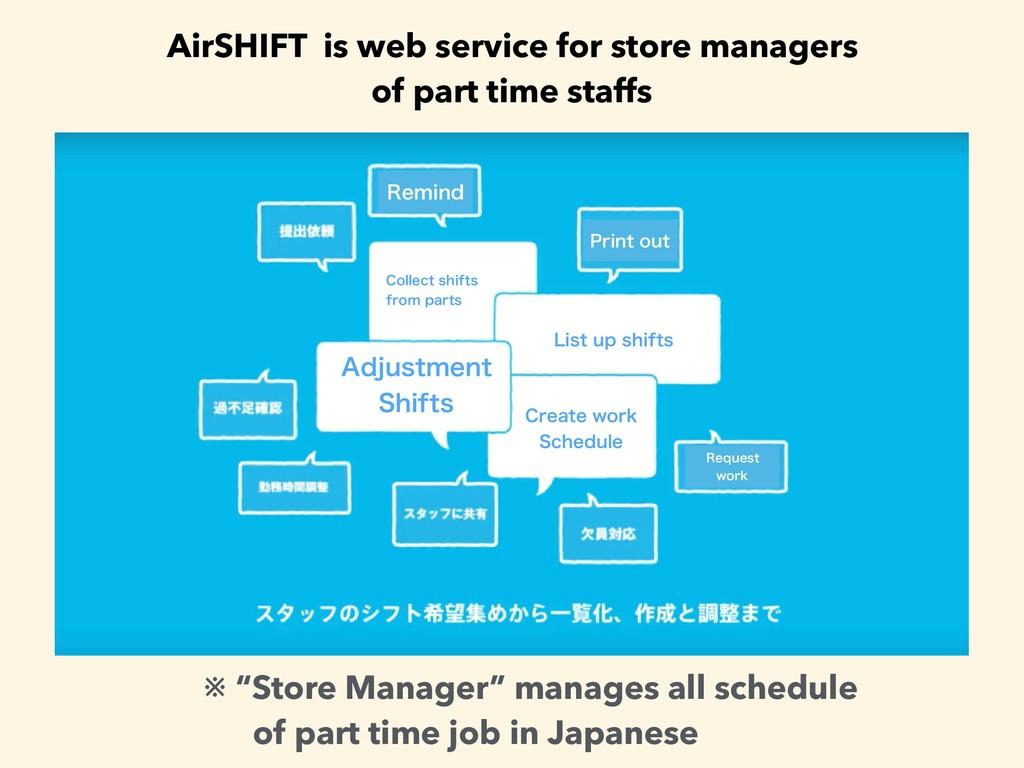 """EKVTUNFOU 4IJGUT AirSHIFT is web service for ..."