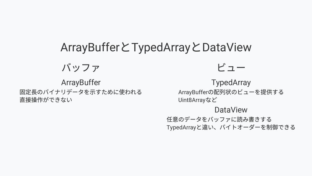 ArrayBuffer とTypedArray とDataView バッファ ArrayBuf...