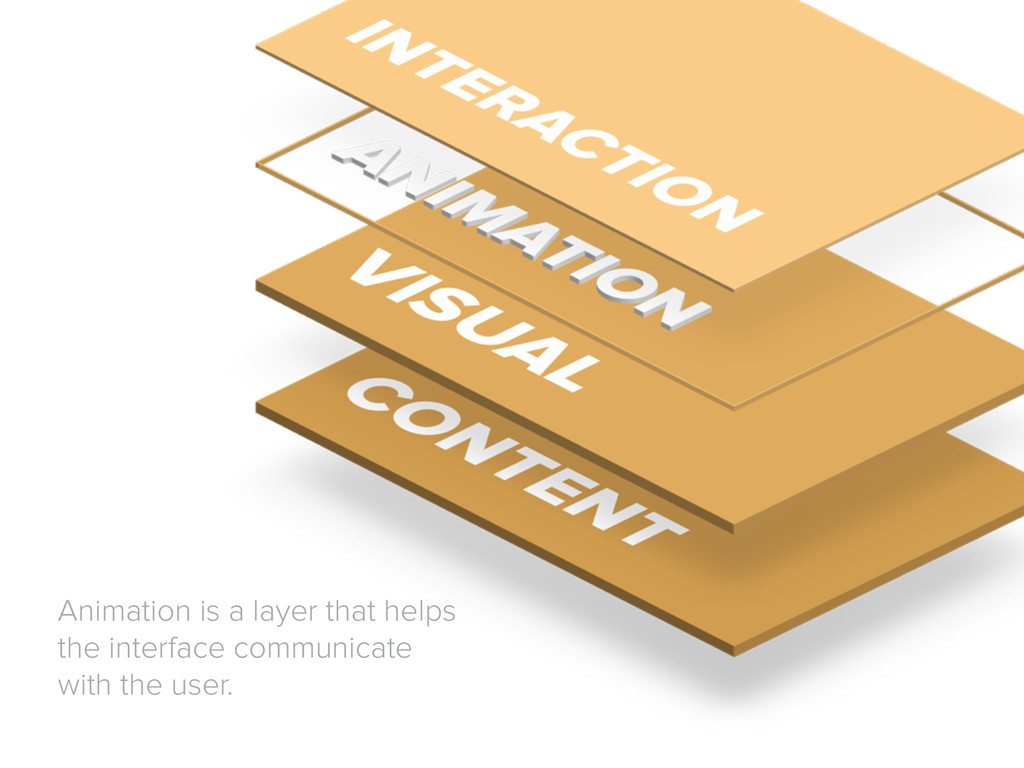 Animation is a layer that helps the interface c...