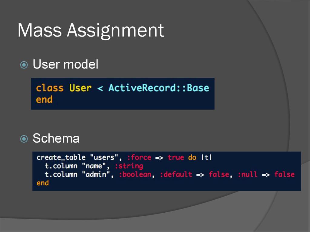 Mass Assignment ž User model ž Schema