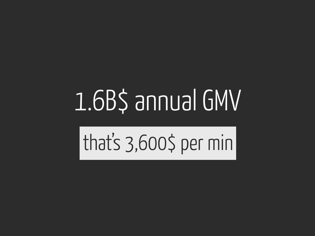 1.6B$ annual GMV that's 3,600$ per min