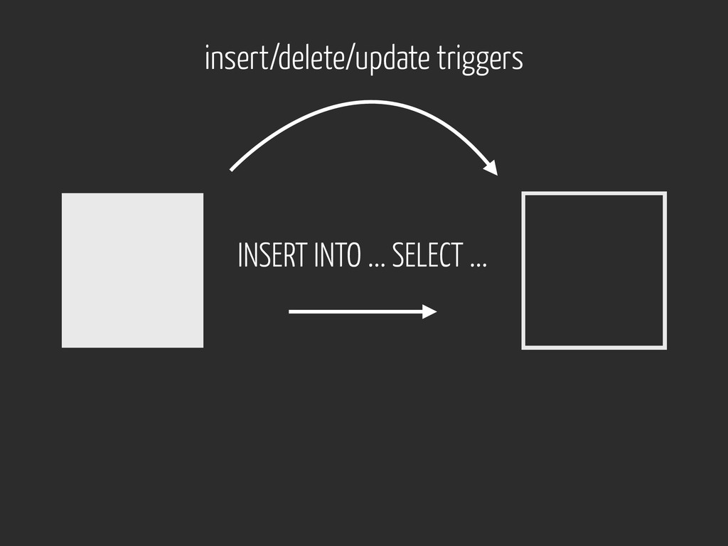 INSERT INTO ... SELECT ... insert/delete/update...