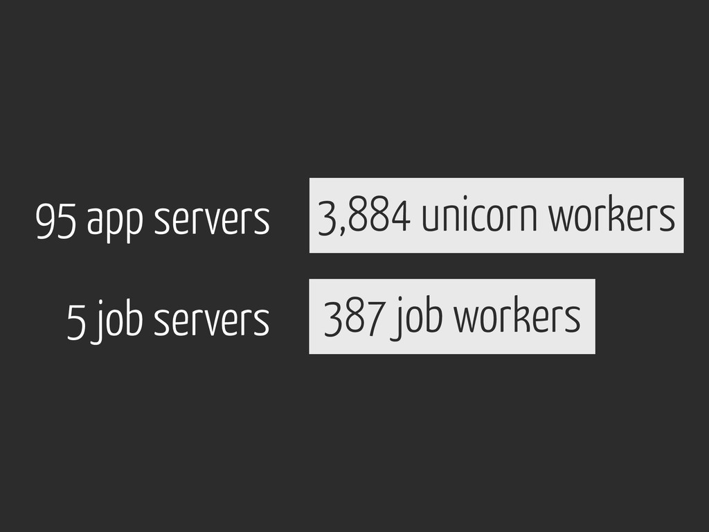 95 app servers 3,884 unicorn workers 5 job serv...