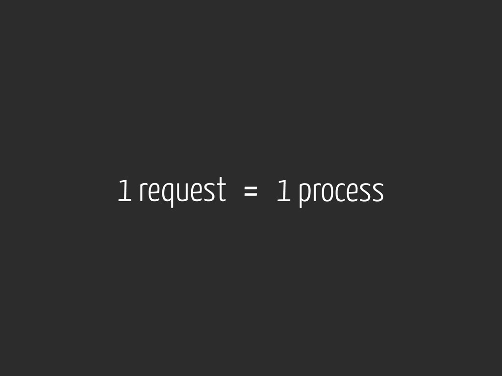 1 request 1 process =