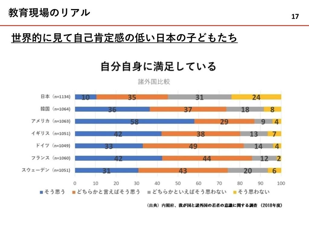 世界的に見て自己肯定感の低い日本の子どもたち 教育現場のリアル 17