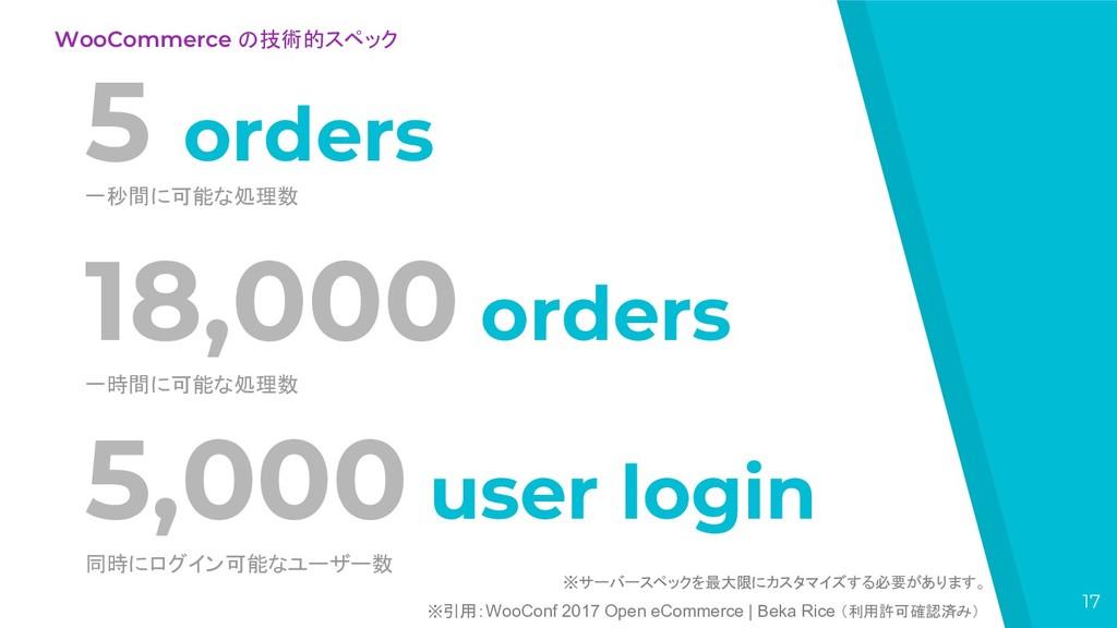 5 orders 一秒間に可能な処理数 5,000 user login 同時にログイン可能な...