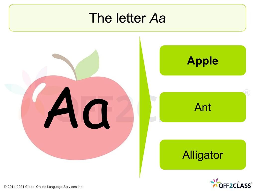Aa The letter Aa Apple Ant Alligator © 2014-202...