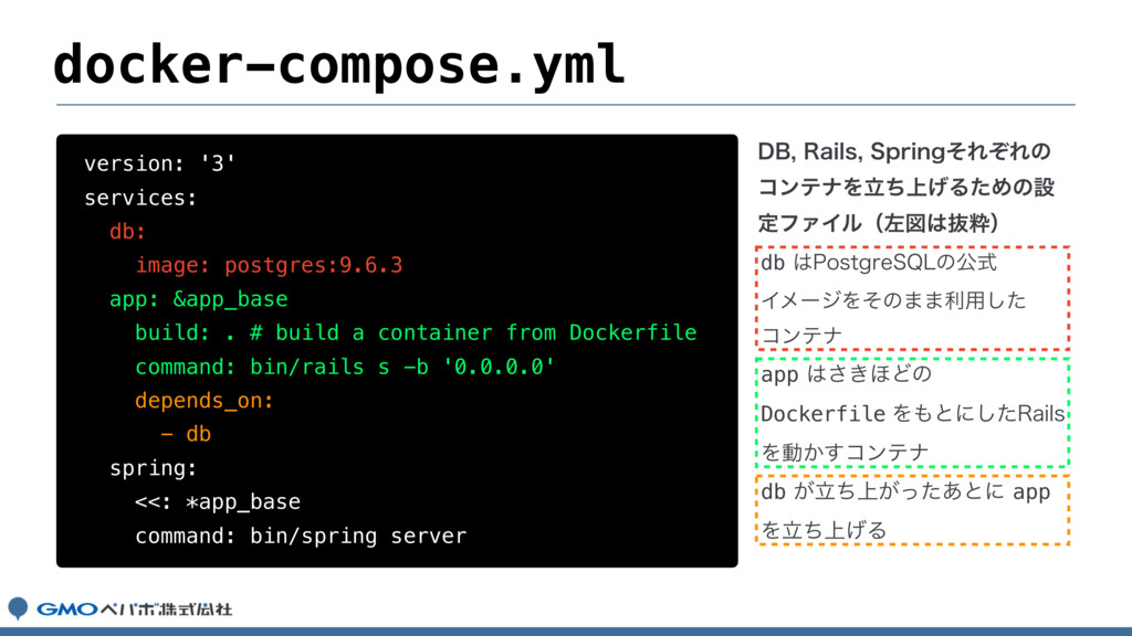 docker-compose.yml version: '3' services: db: i...