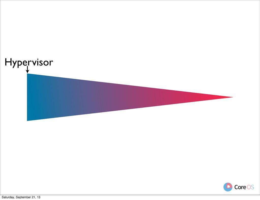 Hypervisor Saturday, September 21, 13
