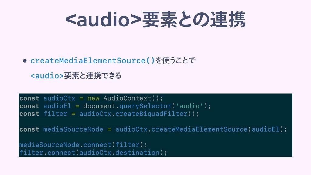 ʻBVEJP'ཁૉͱͷ࿈ܞ const audioCtx = new AudioContext...