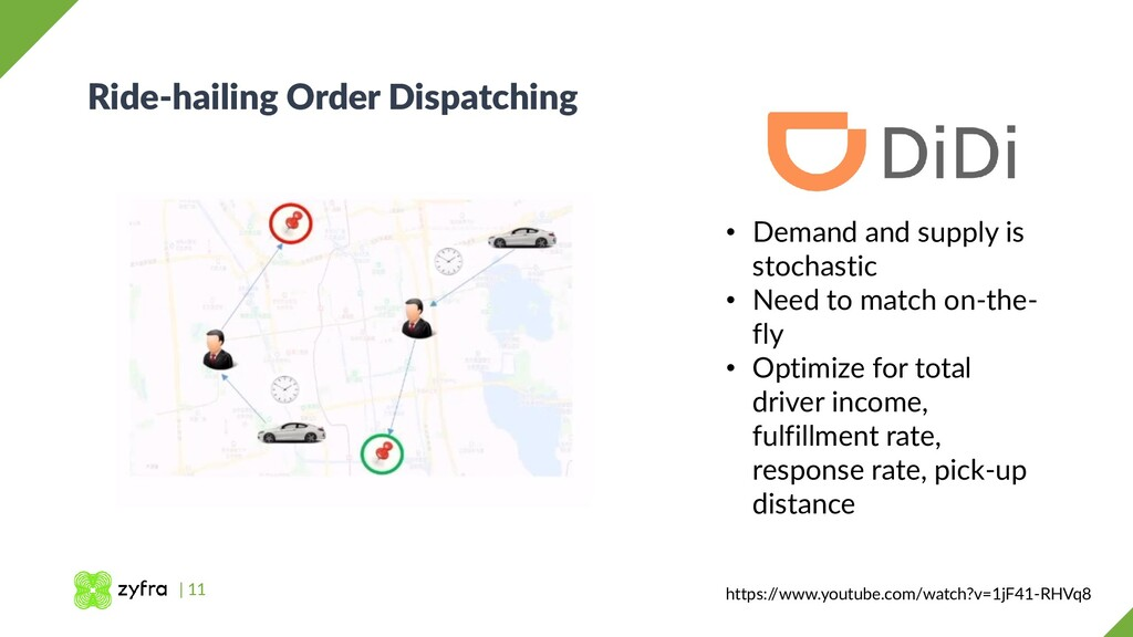 | 11 Ride-hailing Order Dispatching https:/ /ww...