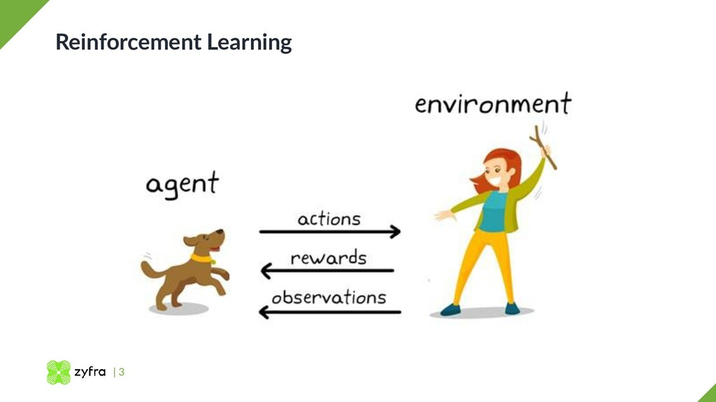 | 3 Reinforcement Learning