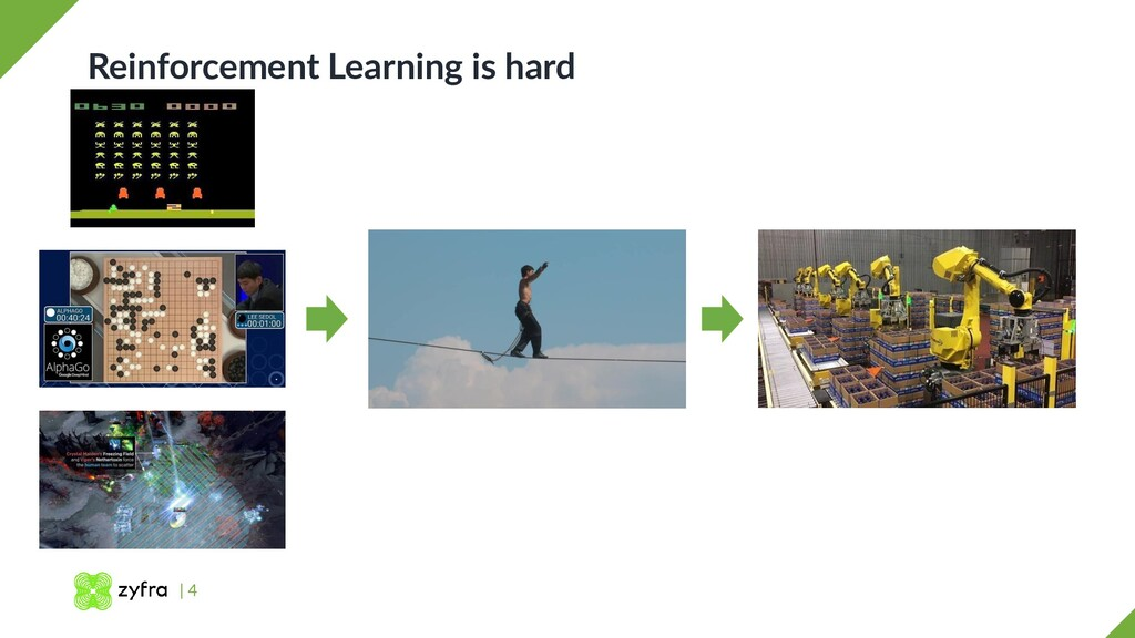 | 4 Reinforcement Learning is hard