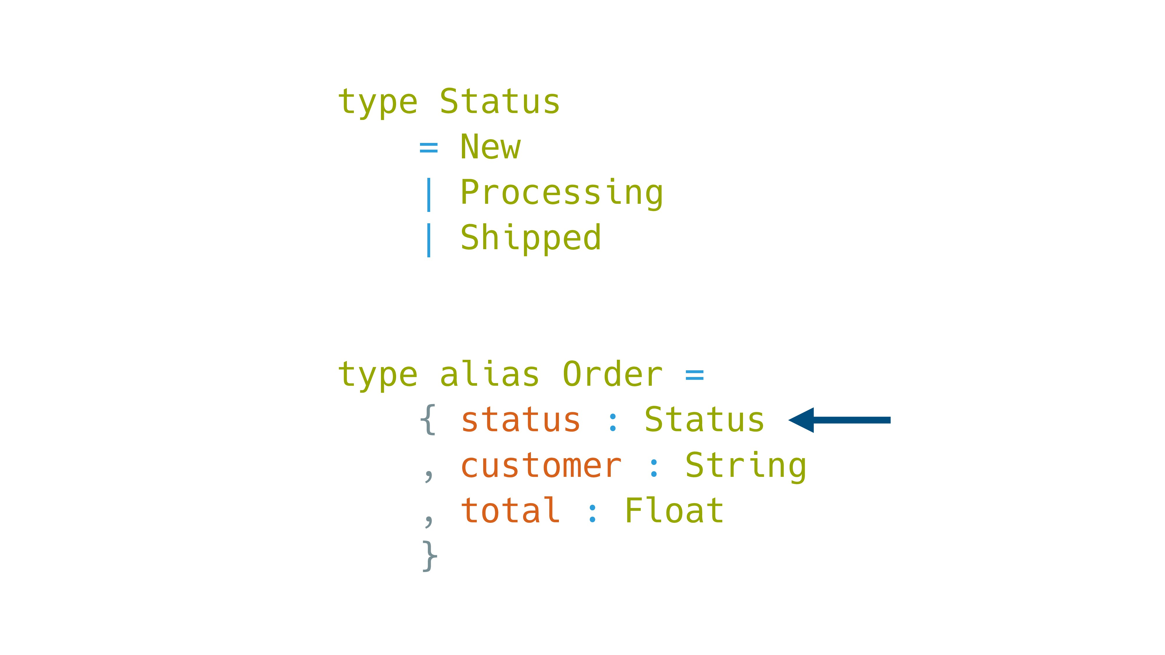 type Status = New | Processing | Shipped type a...