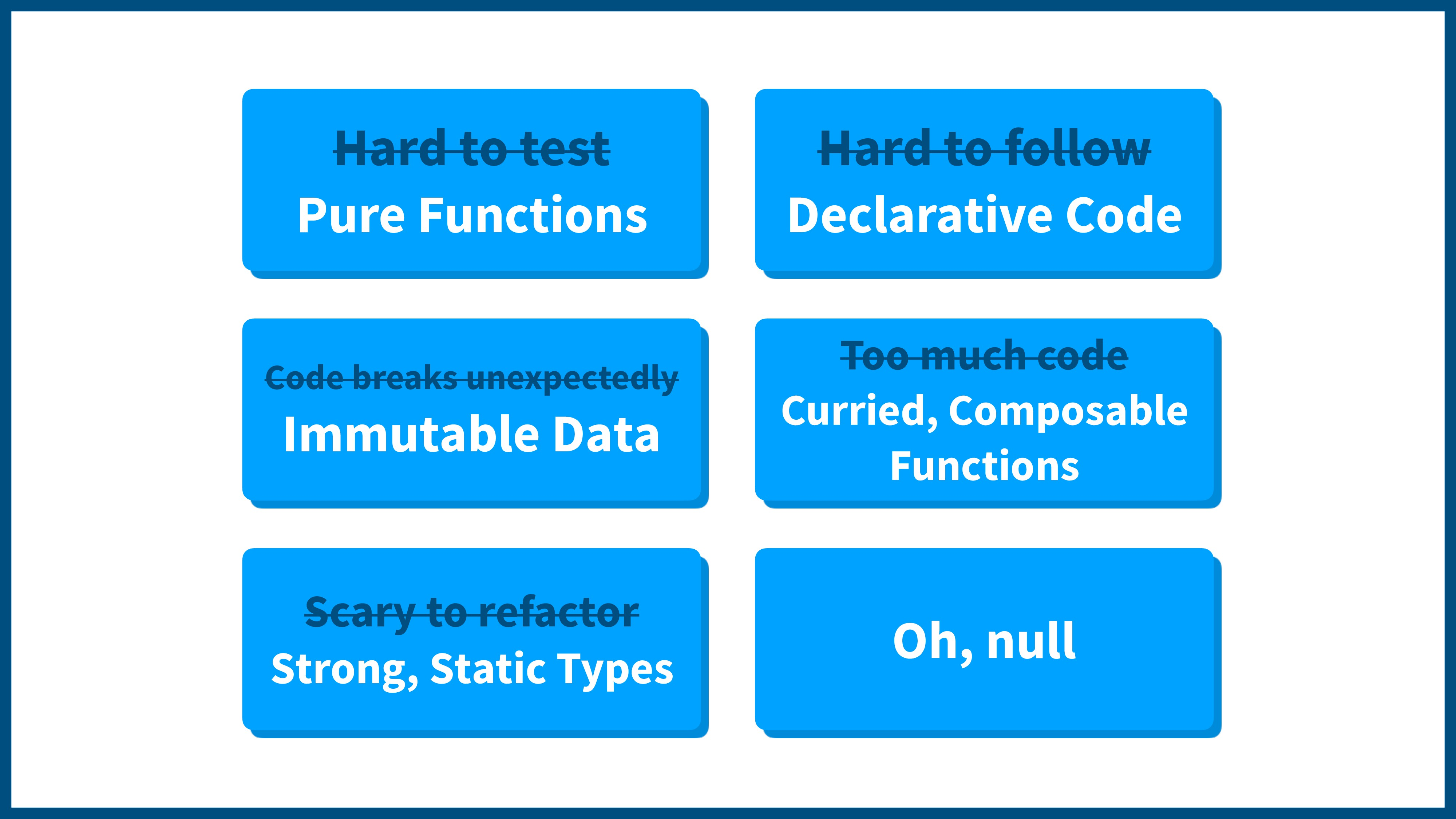 Scary to refactor Strong, Static Types Oh, null...