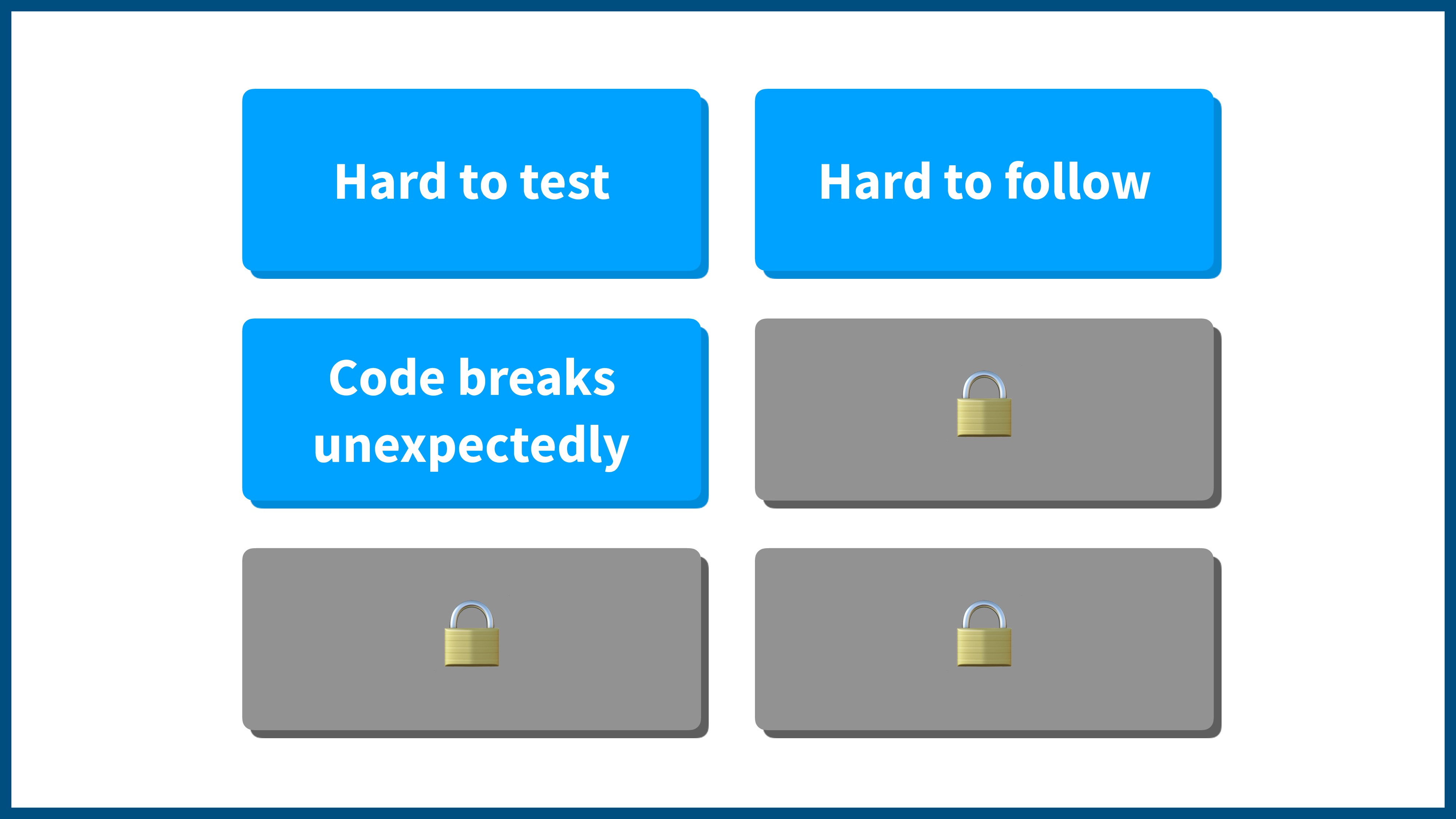 Hard to test Hard to follow Code breaks unexpec...