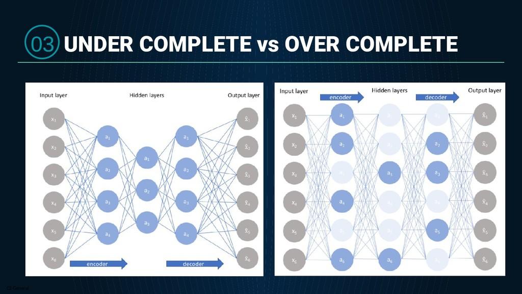 C2 General UNDER COMPLETE vs OVER COMPLETE 03