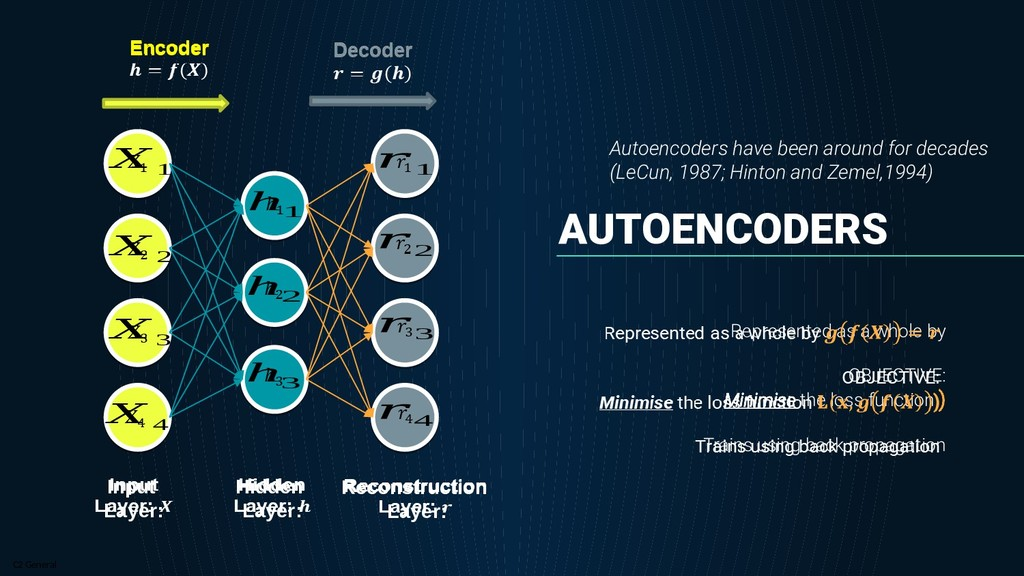 C2 General AUTOENCODERS Represented as a whole ...