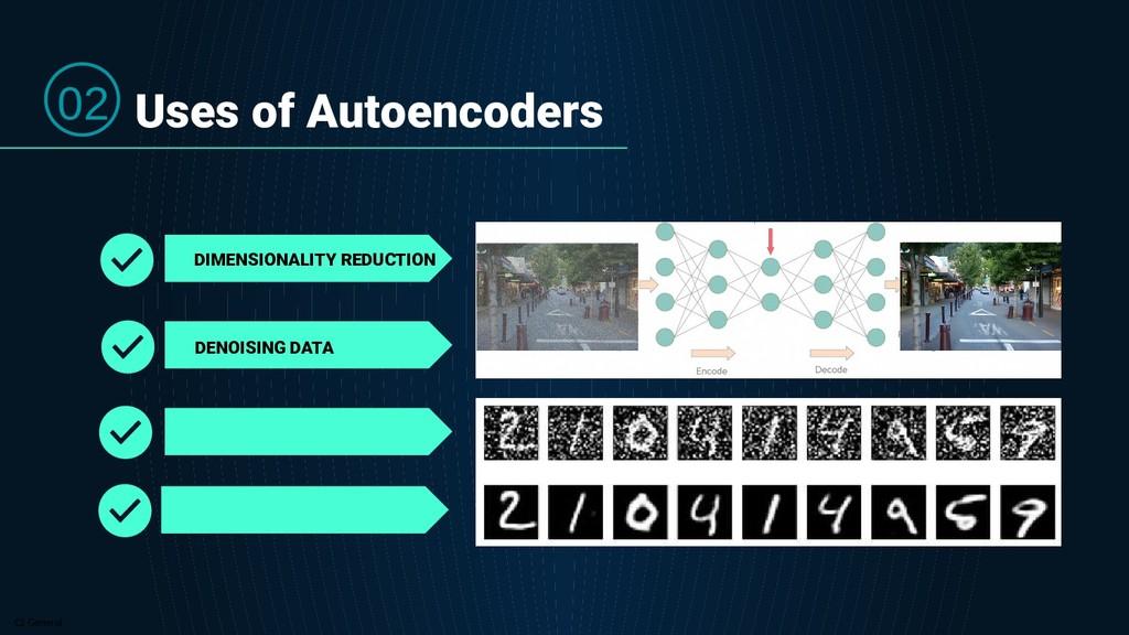 C2 General Uses of Autoencoders DIMENSIONALITY ...